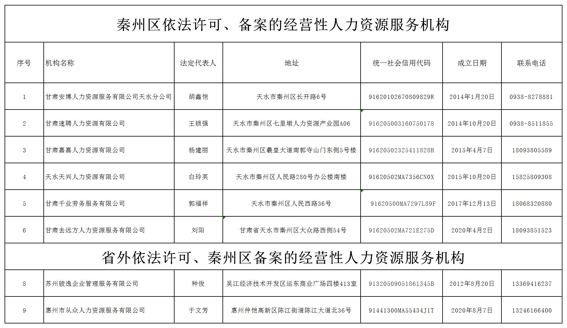 人力资源服务机构(1).png